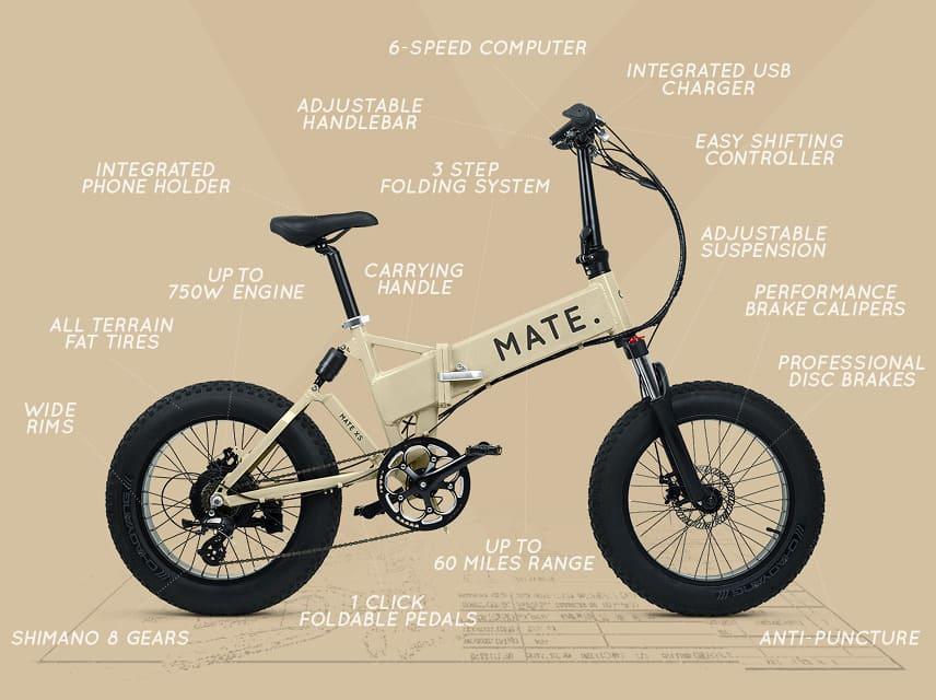 MATE X フル電動自転車