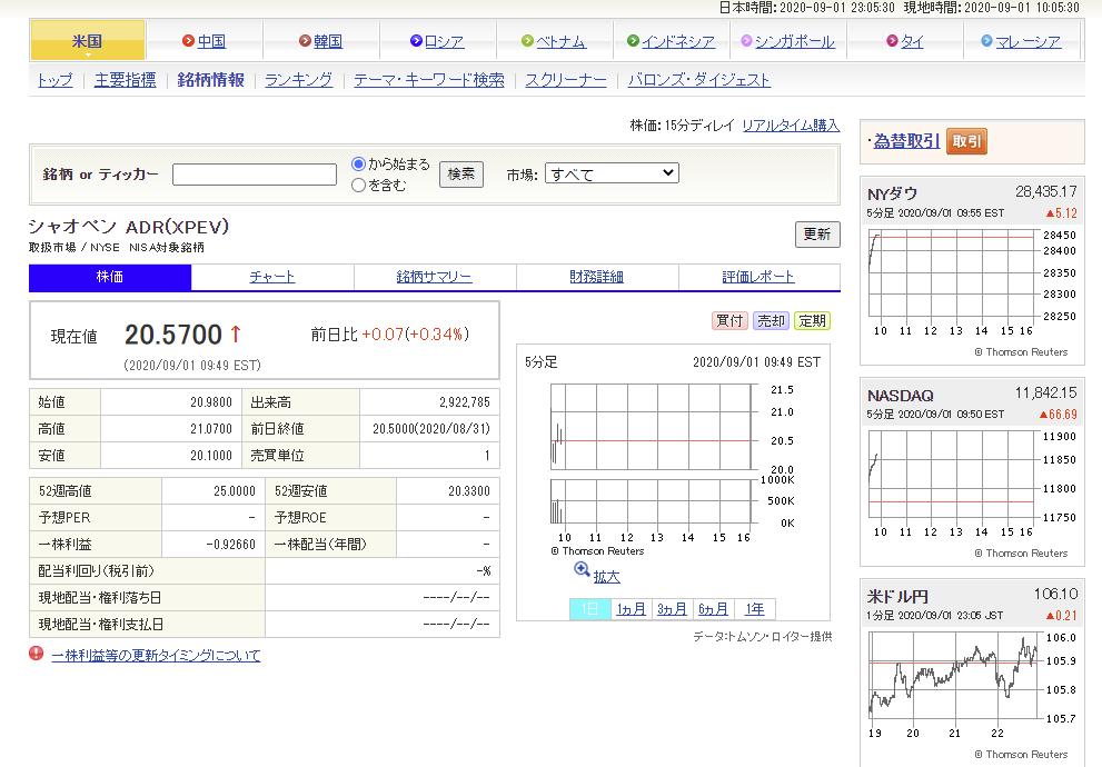 シャオペン 株価