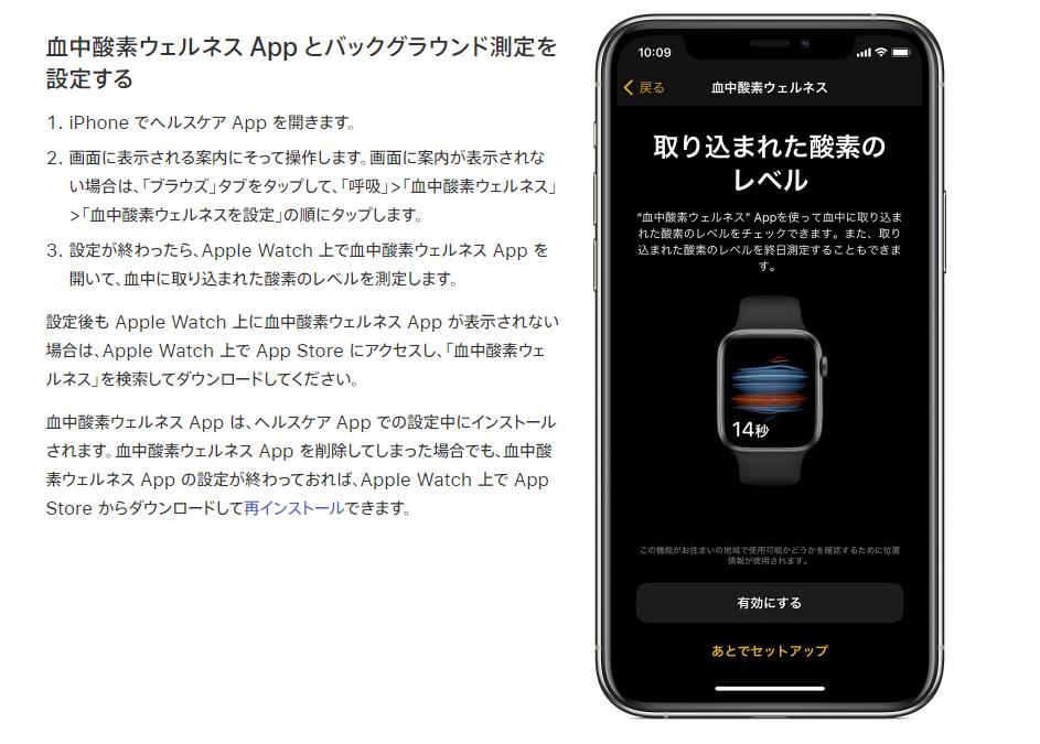 Apple Watch 睡眠時無呼吸症候群をチェックする方法