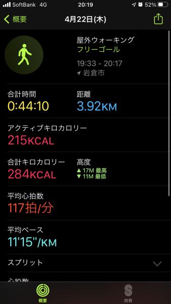 AppleWatch Series 6ウォーキングデータ