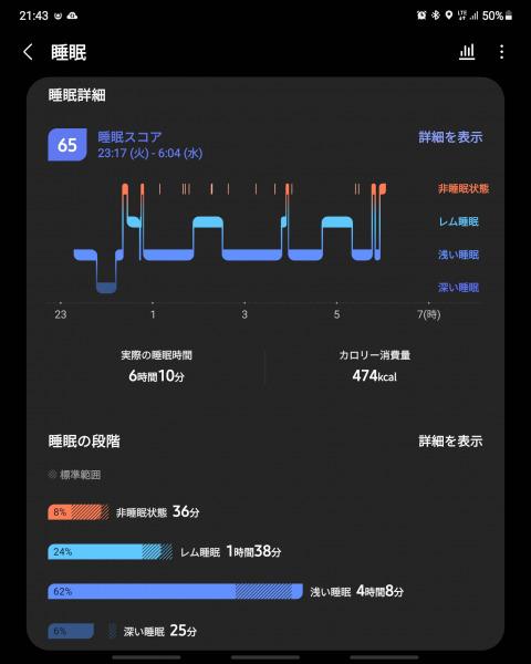 Galaxy Watch 4 睡眠スコア