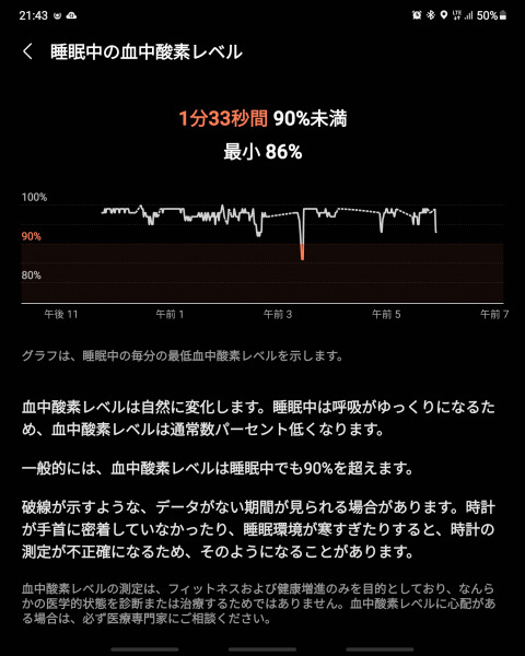 Galaxy Watch 4 睡眠時無呼吸症候群