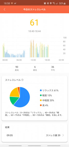 MiBand 5 ストレス測定